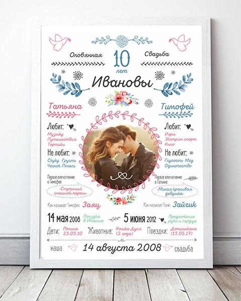 """Постер плакат """"Годовщина свадьбы"""" (любая дата) фото 0"""