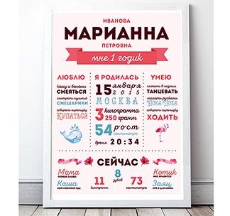 Постер достижений (метрика) 1 годик девочке
