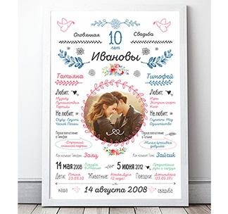 """Постер плакат """"Годовщина свадьбы"""" (любая дата)"""