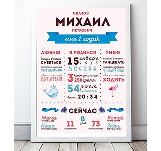 Постер достижений (метрика) 1 годик мальчику