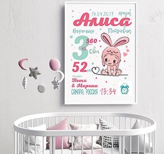 """Постер """"Метрика"""" для девочки"""