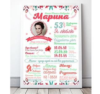 "Постер плакат ""Маме или Бабушке"""