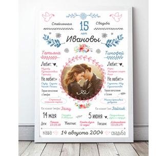 """Постер плакат """"Годовщина свадьбы"""" (15 лет)"""