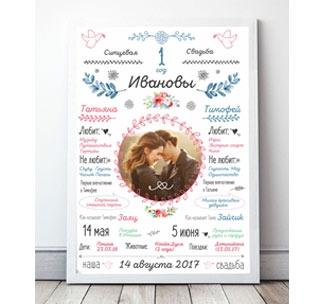 """Постер плакат """"годовщина свадьбы"""" 1 год"""