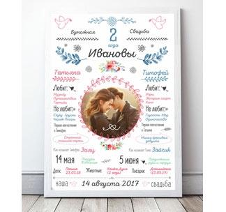 """Постер плакат """"Годовщина свадьбы"""" (2 года)"""