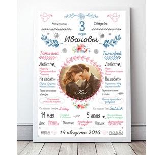 """Постер плакат """"Годовщина свадьбы"""" (3 года)"""