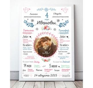 """Постер плакат """"Годовщина свадьбы"""" (4 года)"""